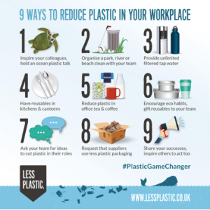 Screen 9 ways to reduce plastic waste in your workplace